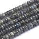 Natural Labradorite Beads StrandsG-K223-17-6mm-1